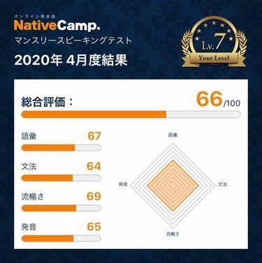 NativeCampスピーキングテスト